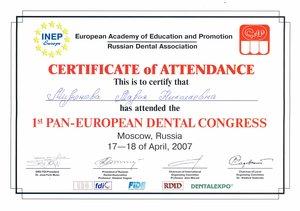 Общеевропейский стоматологический конгресс