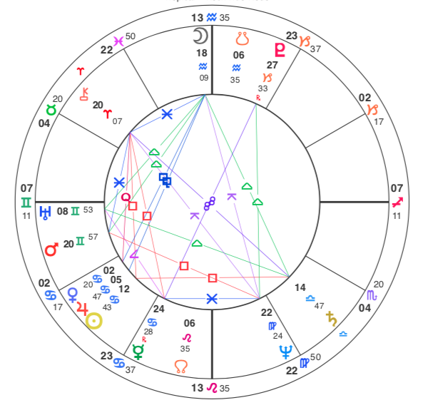 astrological+chart.png
