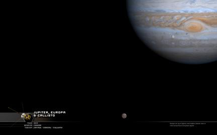 Wallpaper: Jupiter Moons