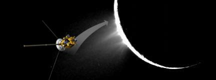 Cassini Goes Plume Diving in 2 Days