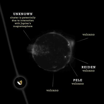 Io Night Side Eruption Map