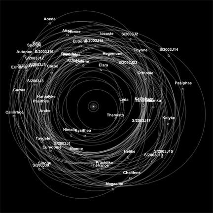 http://janus.astro.umd.edu/SolarSystems/