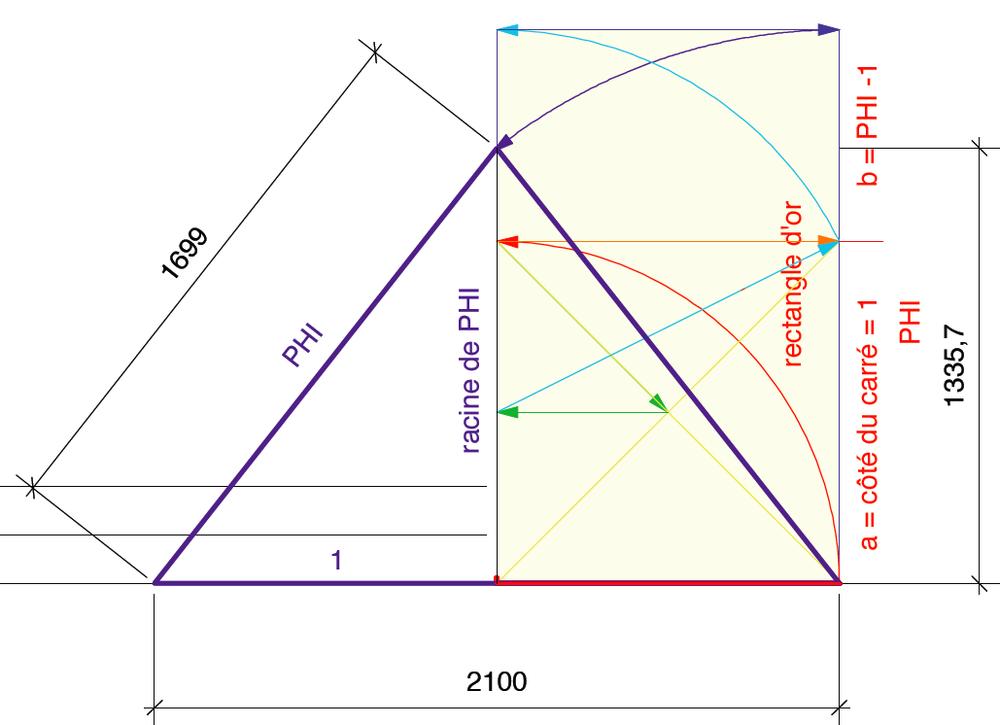 Golden.ratio_.pyramid.png