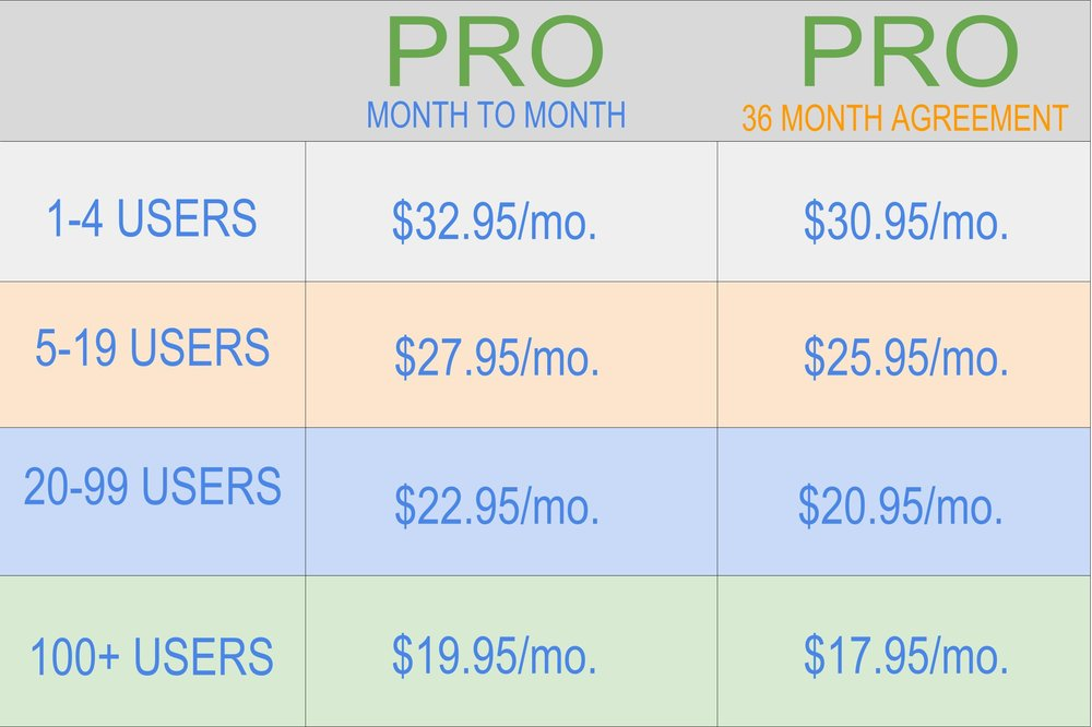 myfoncompany Services Pricing Chart.jpg