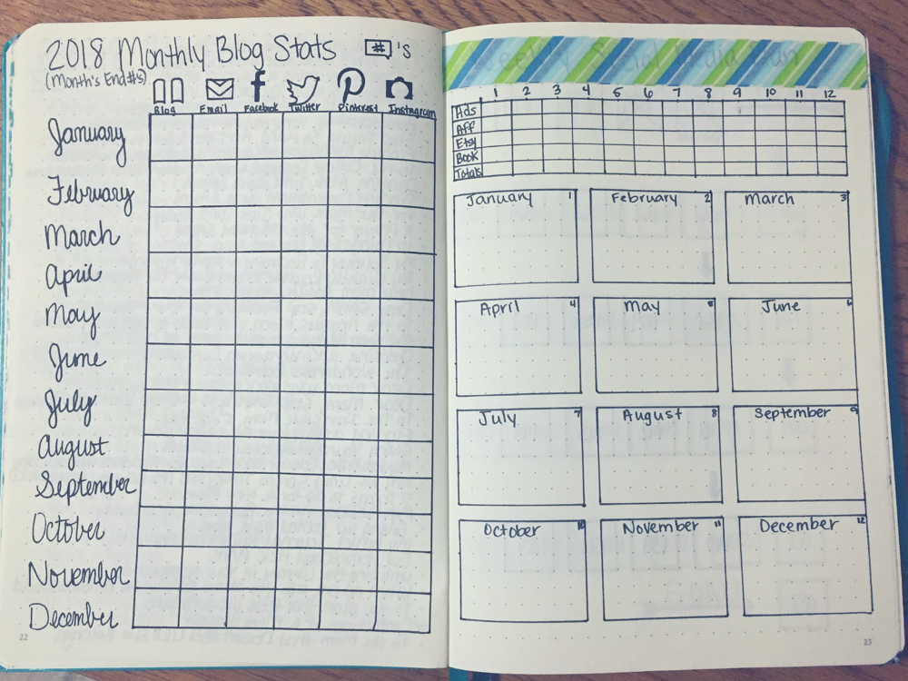 Blog Editorial Calendar in Bullet Journal. #bulletjournal #bujo #bujolayout #bloggingbujo