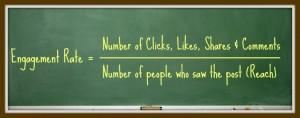 facebook engagement rates visual