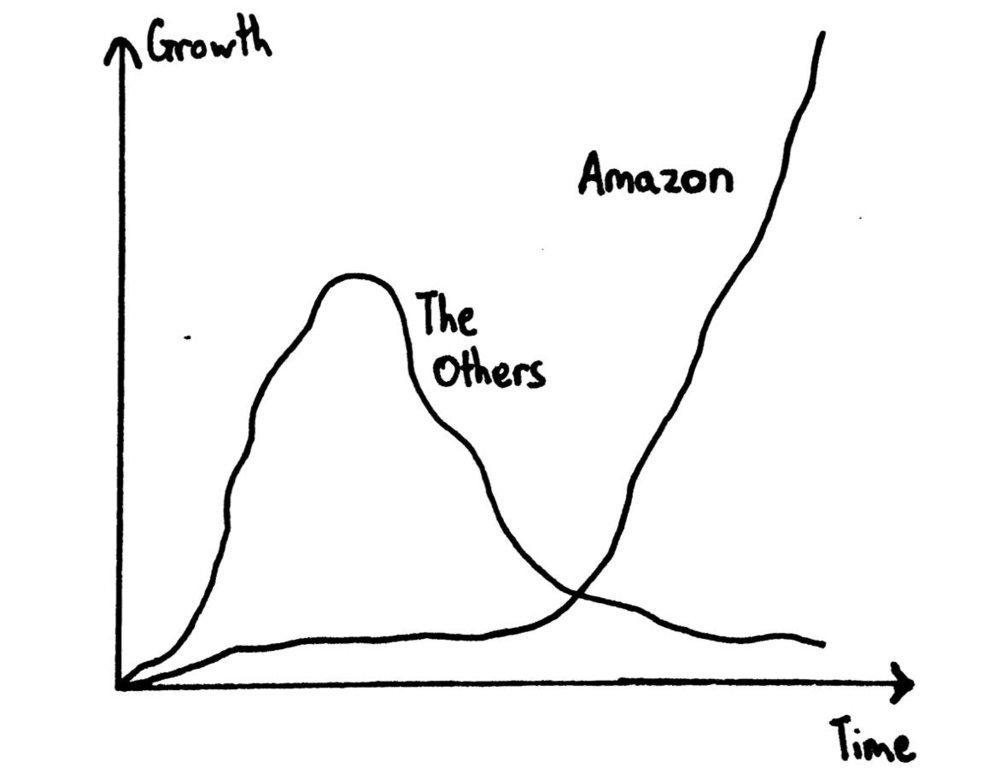 The Business of Amazon.jpg