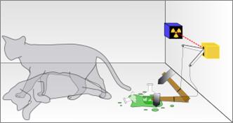 Source | https://en.wikipedia.org/wiki/Schrödinger%27s_cat