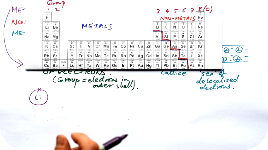Chemistry Made Easy (GCSE)   5 Uploads