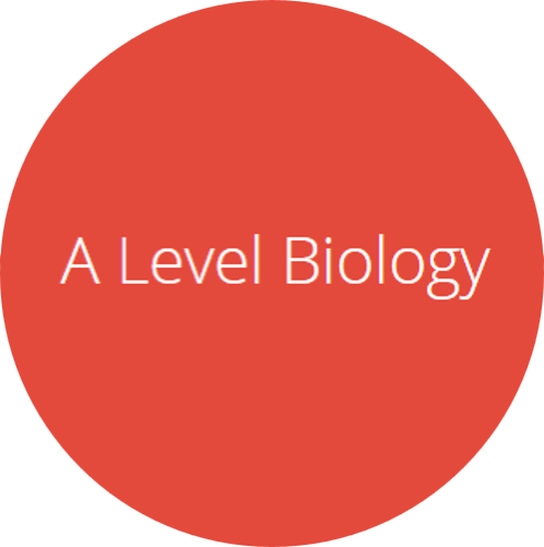 A Level Biology Profile.png