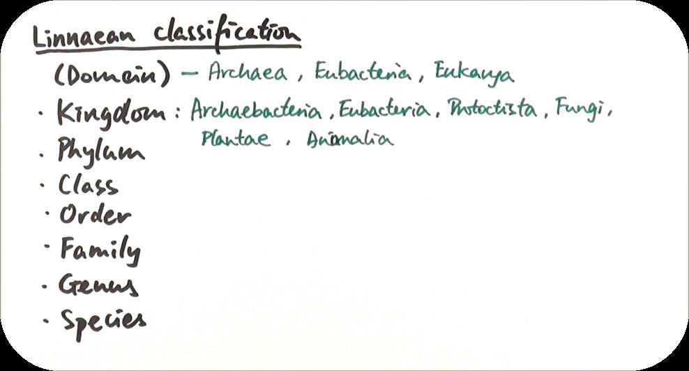 AS Biology - Ch.10 Classification   4 Uploads
