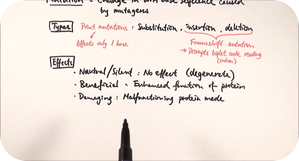 A2 Biology - Ch.19 Mutations and variations   6 Uploads