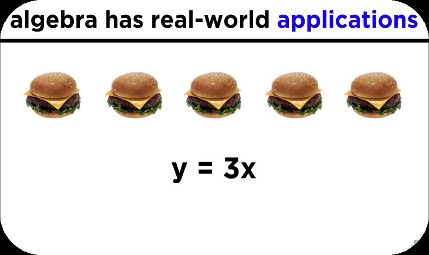 Algebra 1 & 2   48 Uploads