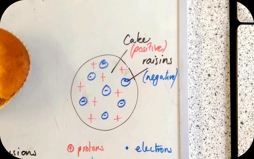 Atomic Structure - AQA GCSE Physics   5 Uploads