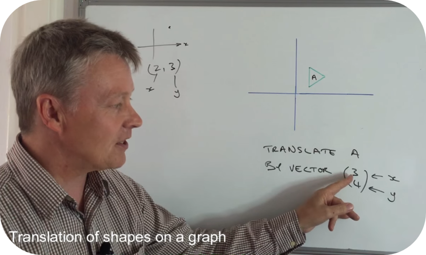 How to translate, reflect and enlarge shapes on a graph   10 Uploads