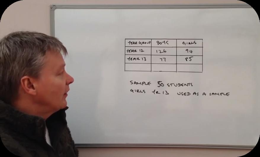 Stratified sampling - GCSE Mathematics   5 Uploads