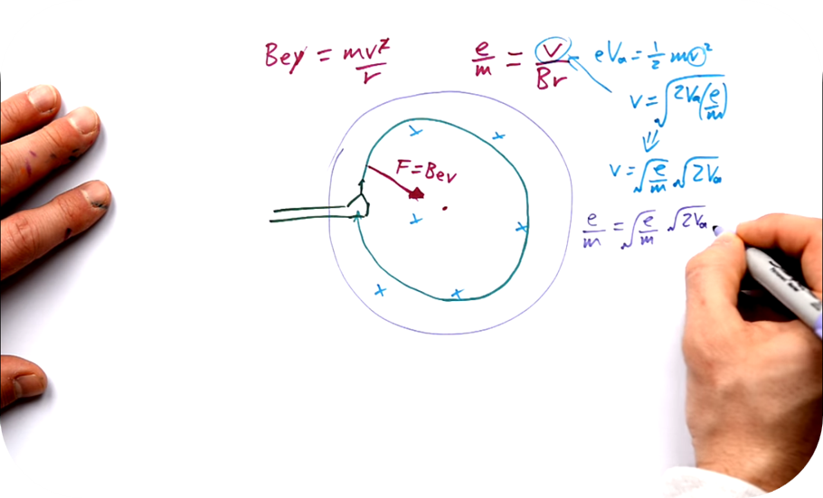 Turning Points (AQA) - A-level Physics   5 Uploads