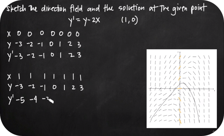 Differential Equations   40 Uploads