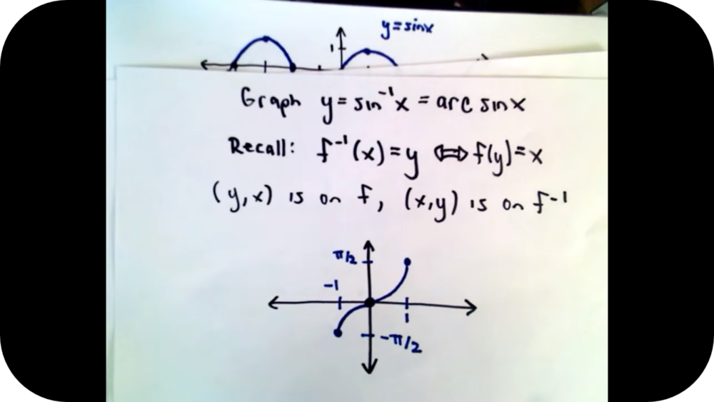 Inverse Trigonometric Functions   5 Uploads