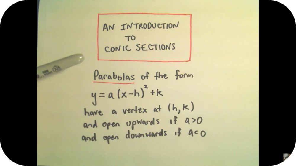 Conic Sections   39 Uploads