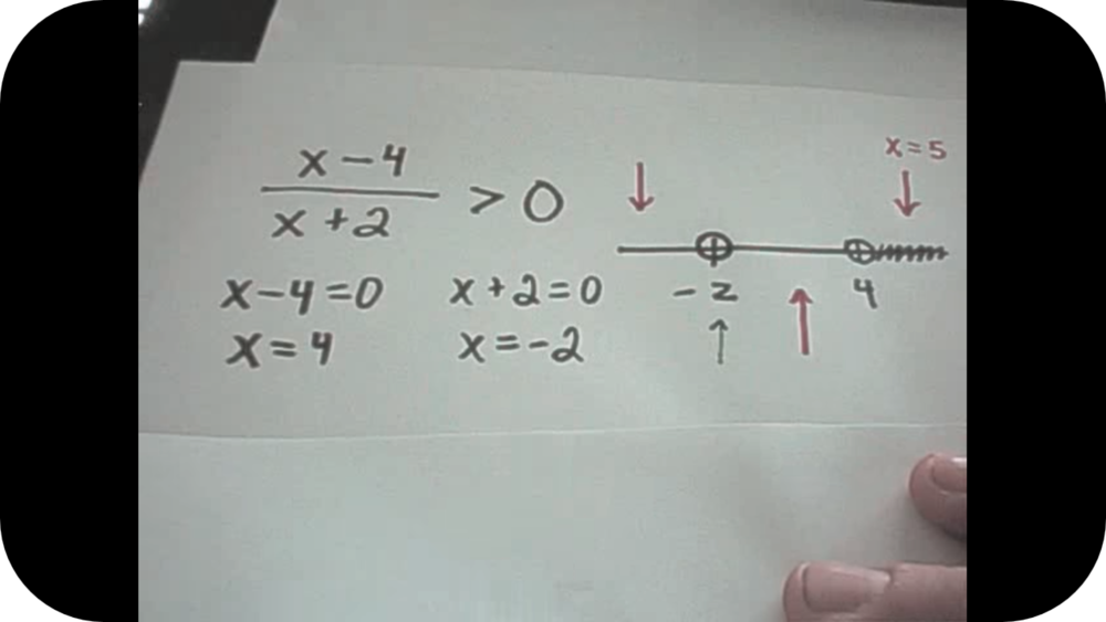 Rational Inequalities   7 Uploads