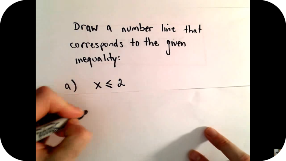 Linear Inequalities   16 Uploads