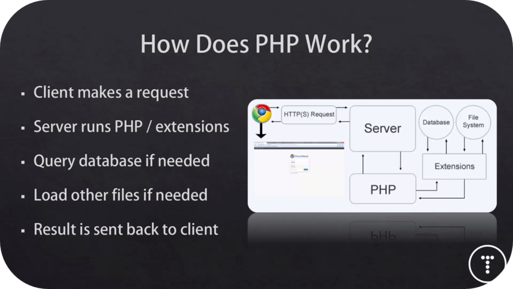 PHP Front To Back   22 Uploads