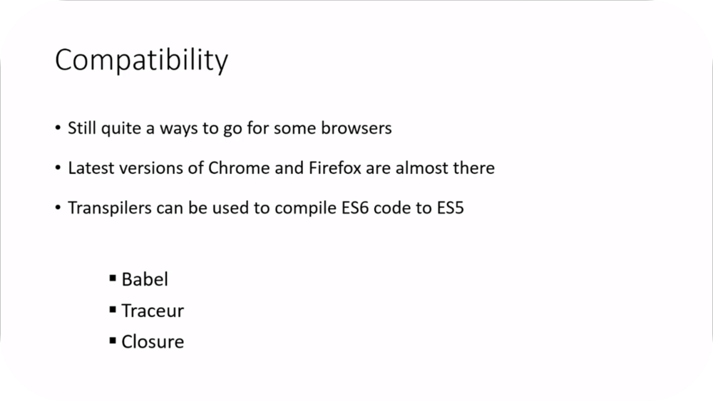 JavaScript ES6 / ES2015 Tutorials   11 Uploads
