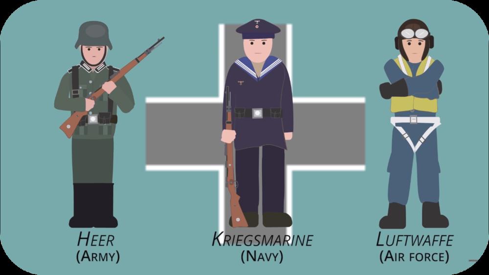 Factions of World War II   8 Uploads