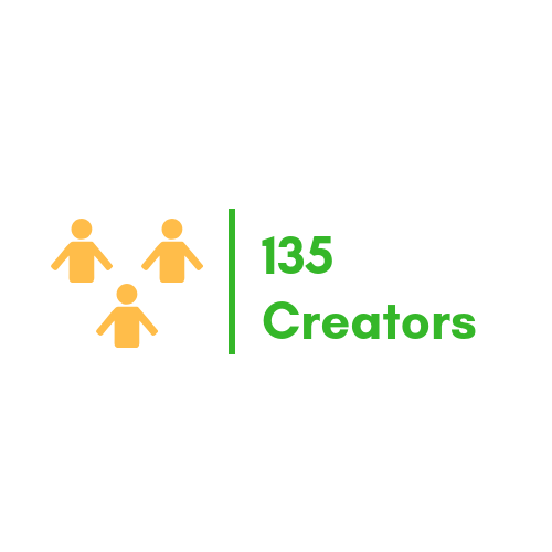 Edzuki Creators.png