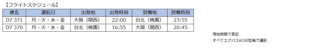 ※上記運賃はエアアジアBIGメンバー向け運賃です。  ※販売座席限定です。  ※空港施設使用料込。  ※エアアジアのご利用条件 (運送約款) が適用となります。  ※一部対象外の日付があります。