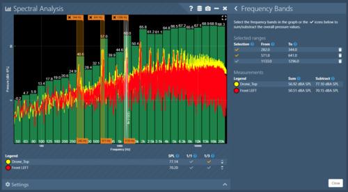 sorama分析門戶譜 - 比較 - 頻率 -  bands.PNG