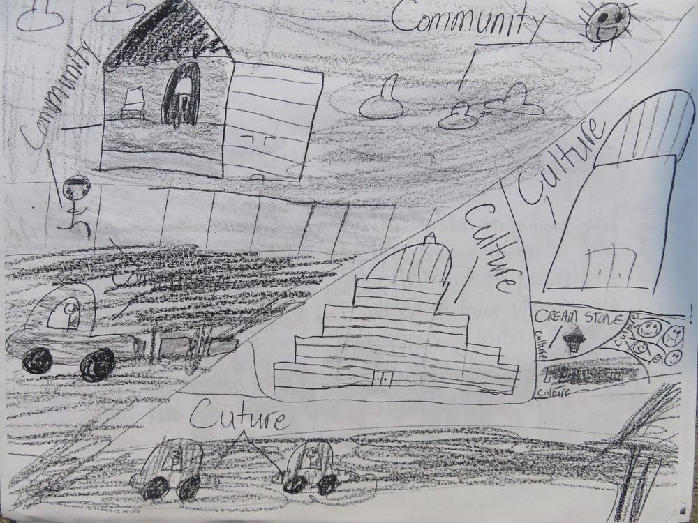Divij (3rd Grade)