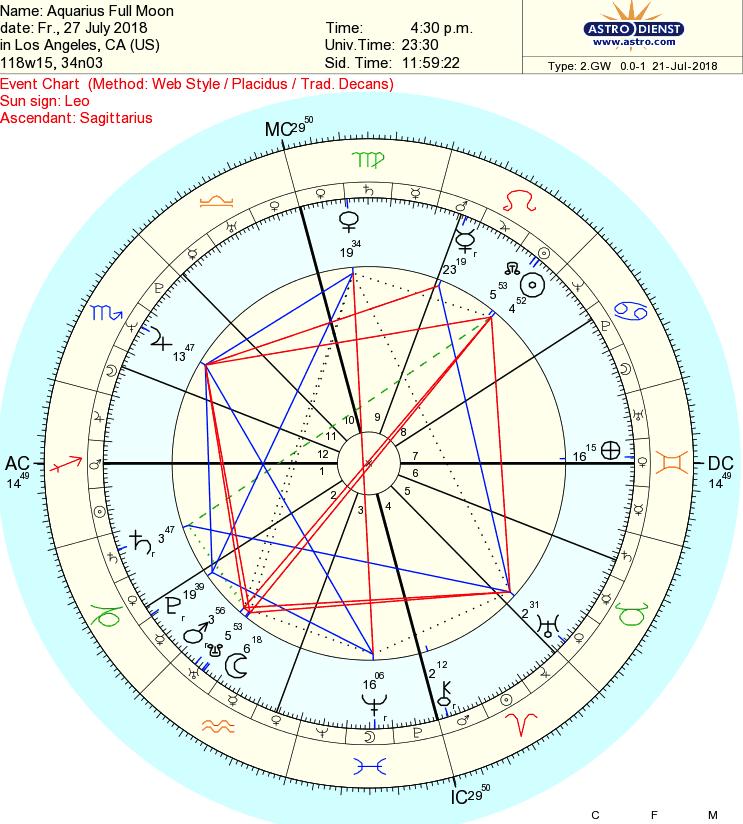 Aquarius Full Moon.png
