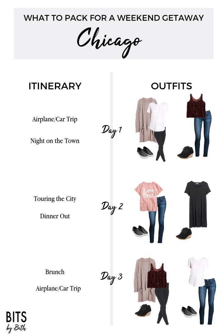 City Getaway Outfits.jpg