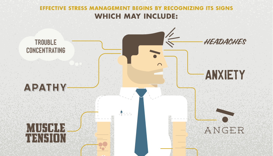 Source: www.lifehack.org/articles/lifestyle/how-identify-and-manage-stress.html