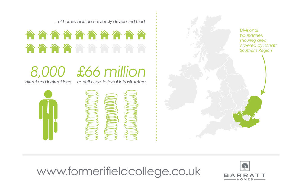 Former-Ilfield-College--Infographic.jpg