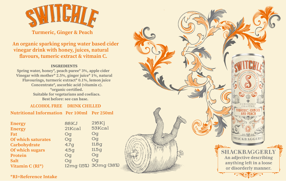 Switchle Tumeric Nutritional Info.png