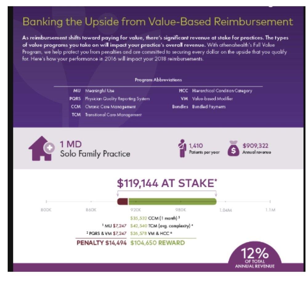 Value-Based Savings.jpg