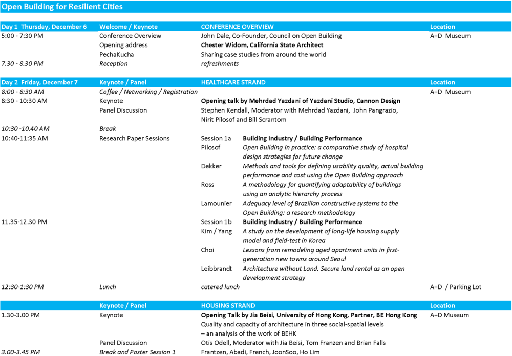 OPEN BUILDING for Resilient Cities - schedule of activities-2_Page_1.png