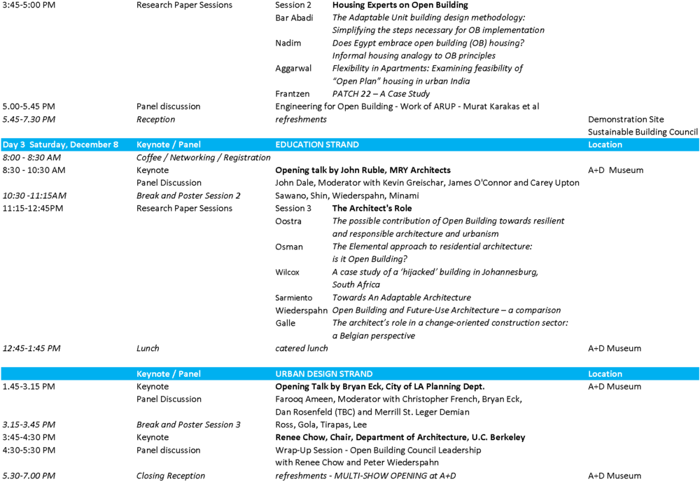 OPEN BUILDING for Resilient Cities - schedule of activities-2_Page_2.png