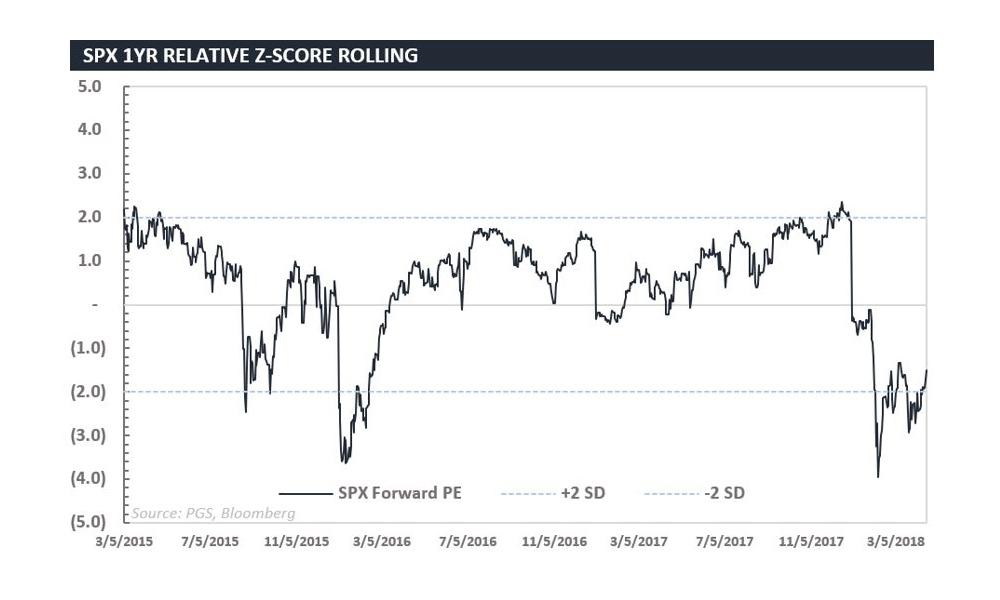 chart1-improving-valuation.jpg