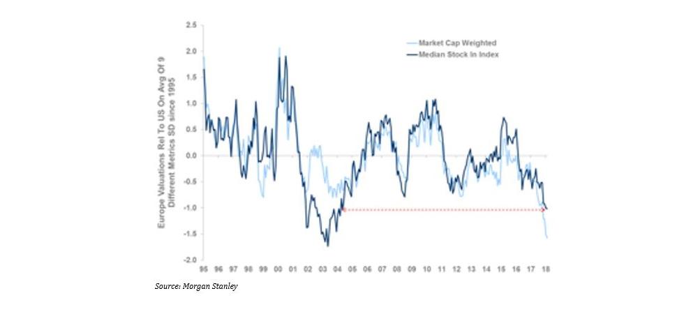 chart2-EU-best-value.jpg
