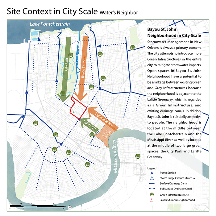 Context City Scale