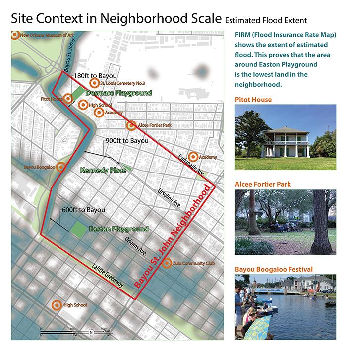 Context Neighborhood Scale