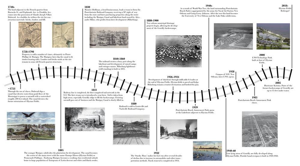 Elysian Fields History
