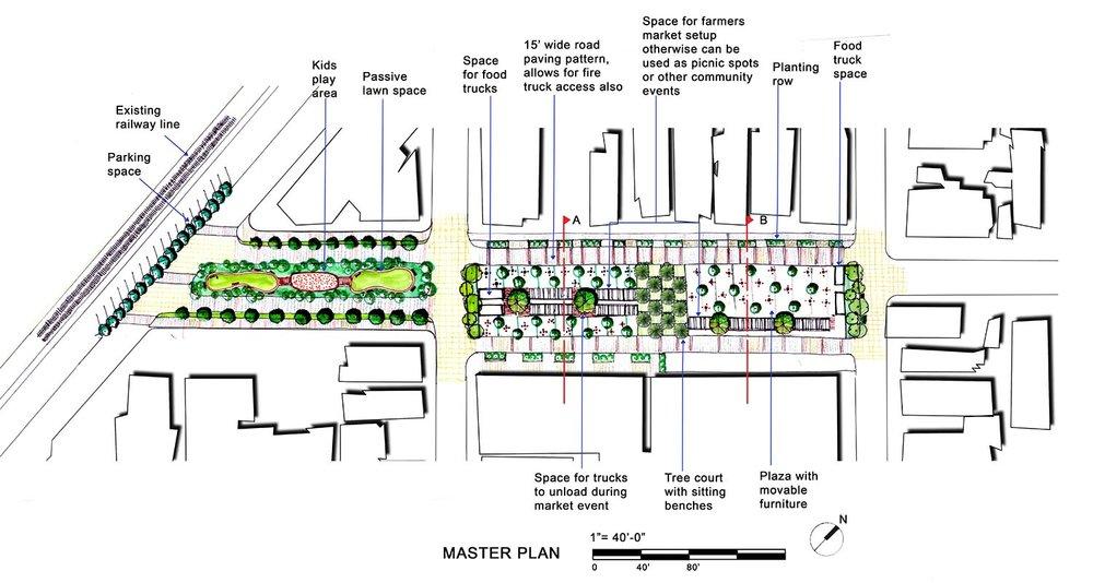 Dublin Park - Master Plan