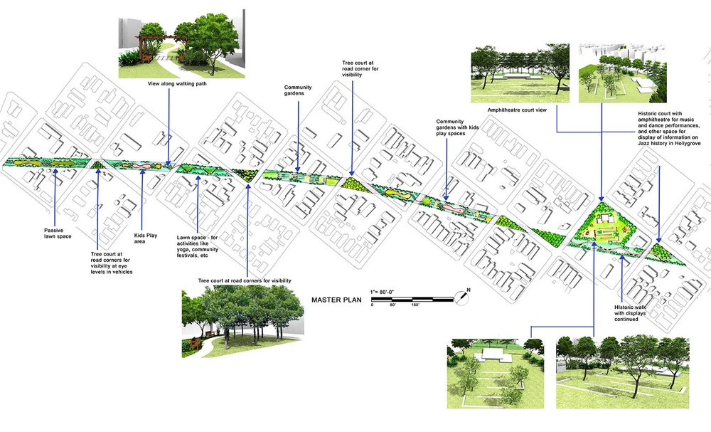 Lincoln Park - Master plan