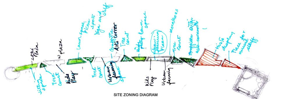 Lincoln Park - Site zoning diagram
