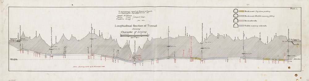 Cross-section of the Lydecker Tunnel topography. The tunnel was advanced via vertical drop shafts at Foundry Branch, Rock Creek Park, Champlain Avenue, and McMillan Reservoir. Illustration:   Washington Aqueduct  /Public Domain
